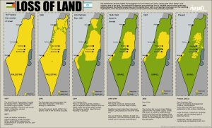 Israel-Palestine Map